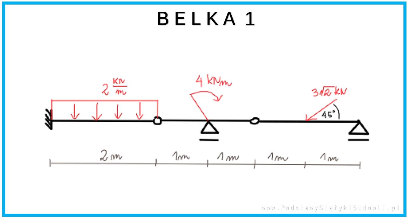 Belka 1