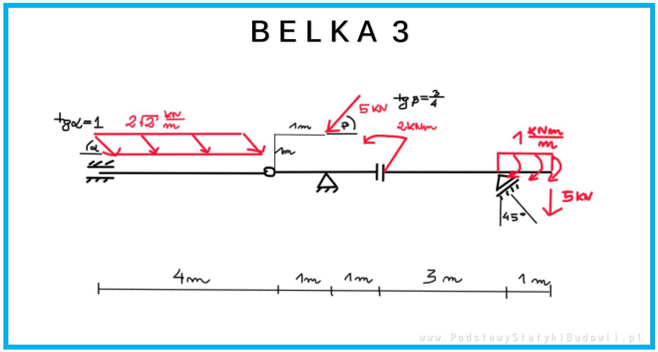 Belka 3