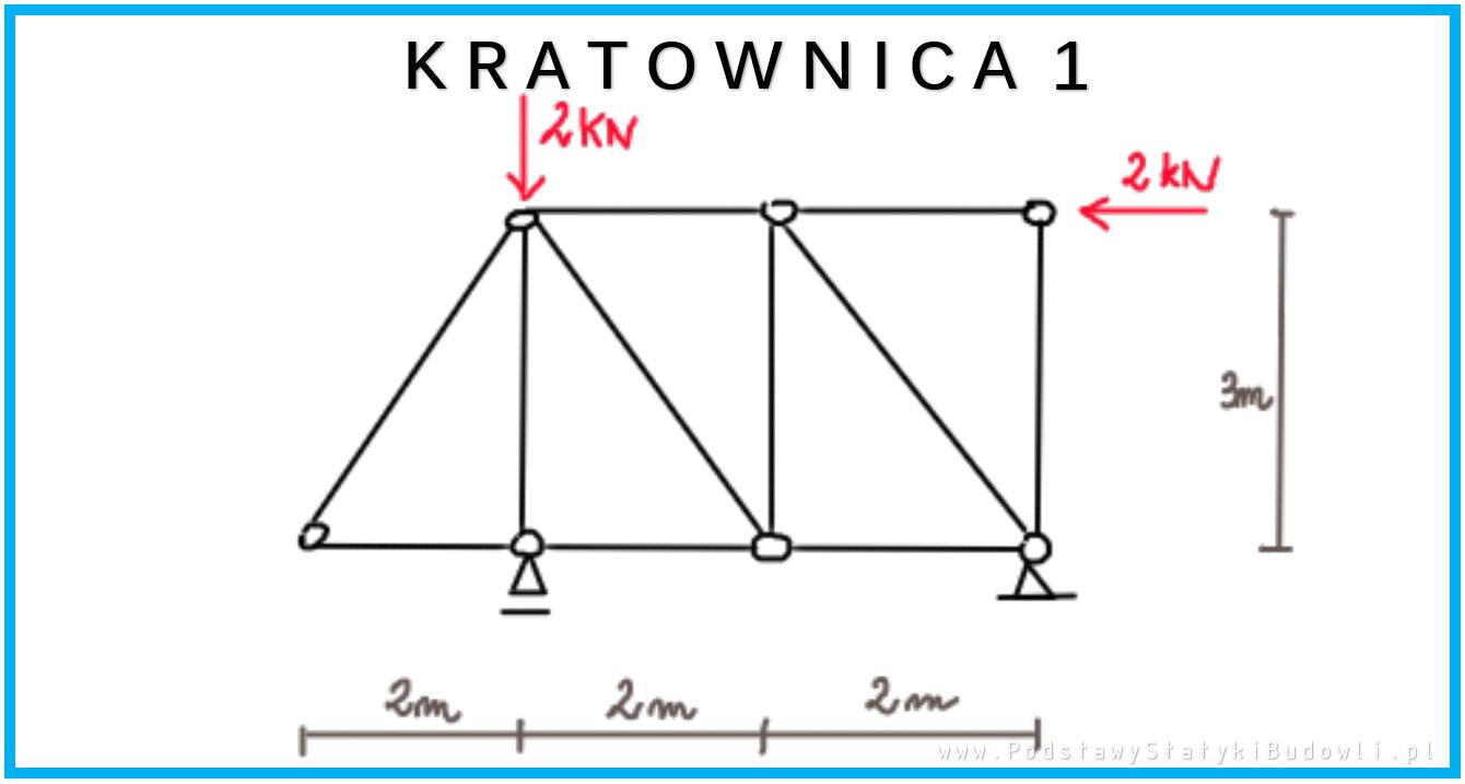 Kratownica 1