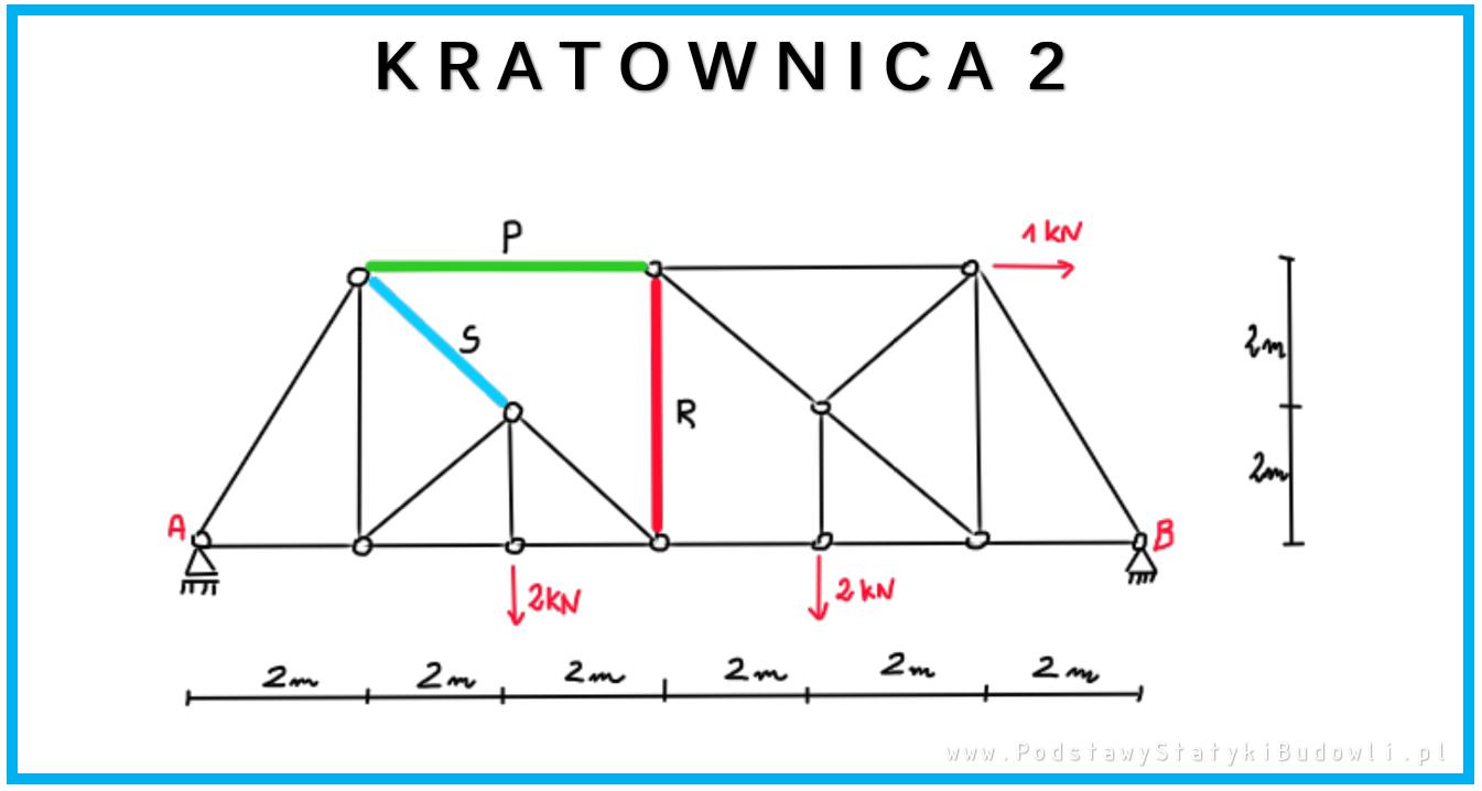 Kratownica 2