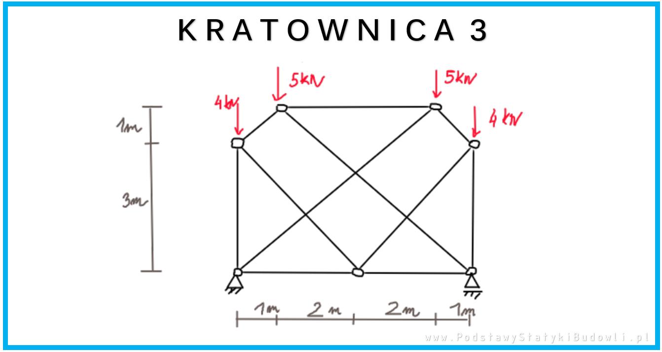 Kratownica 3