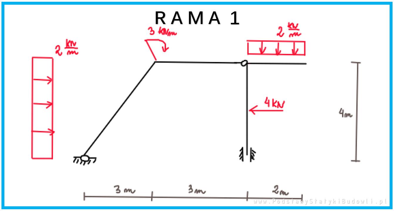 Rama 1