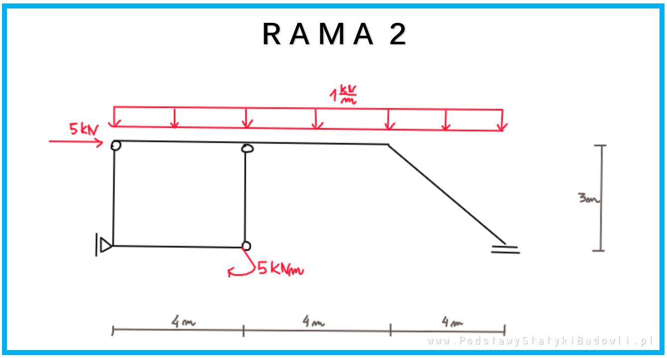 Rama 2