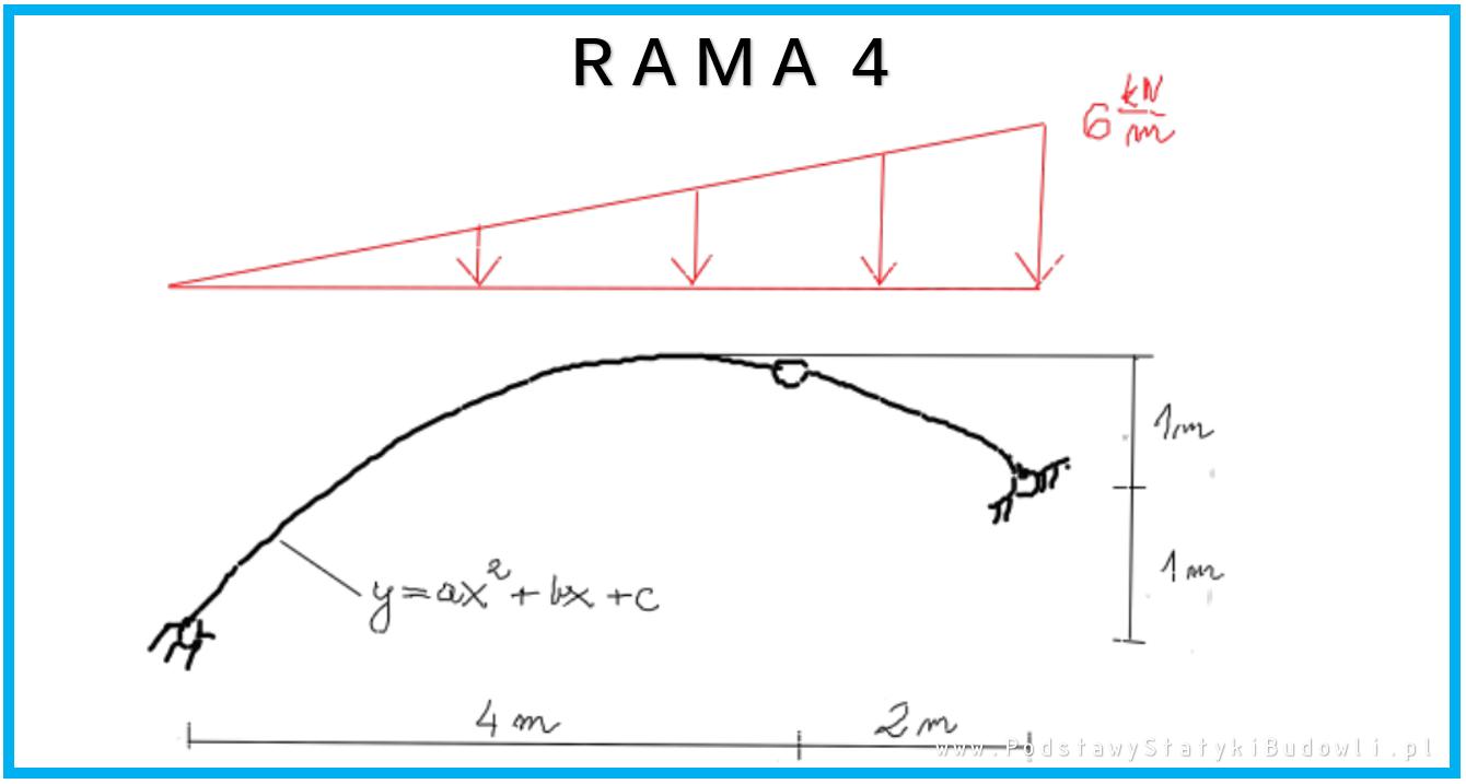Rama 4