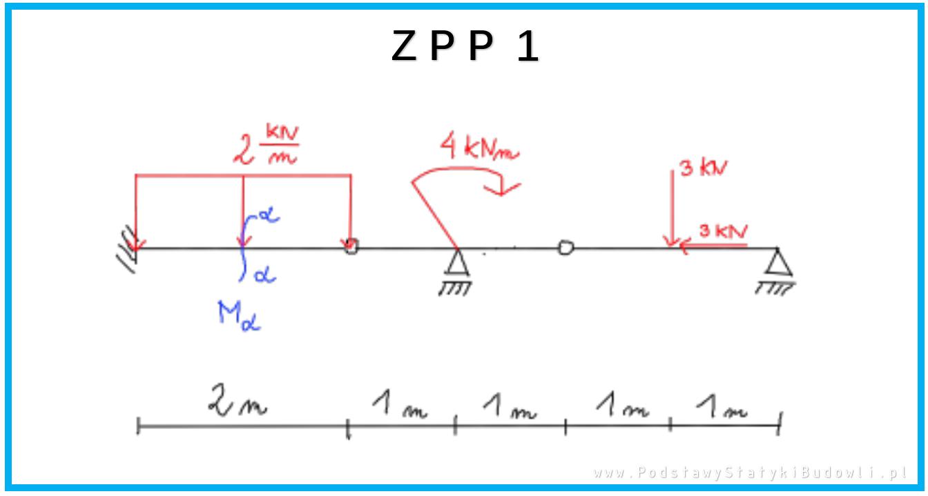 ZPP 1