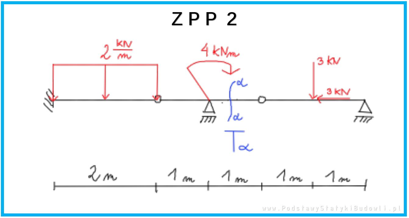 ZPP 2