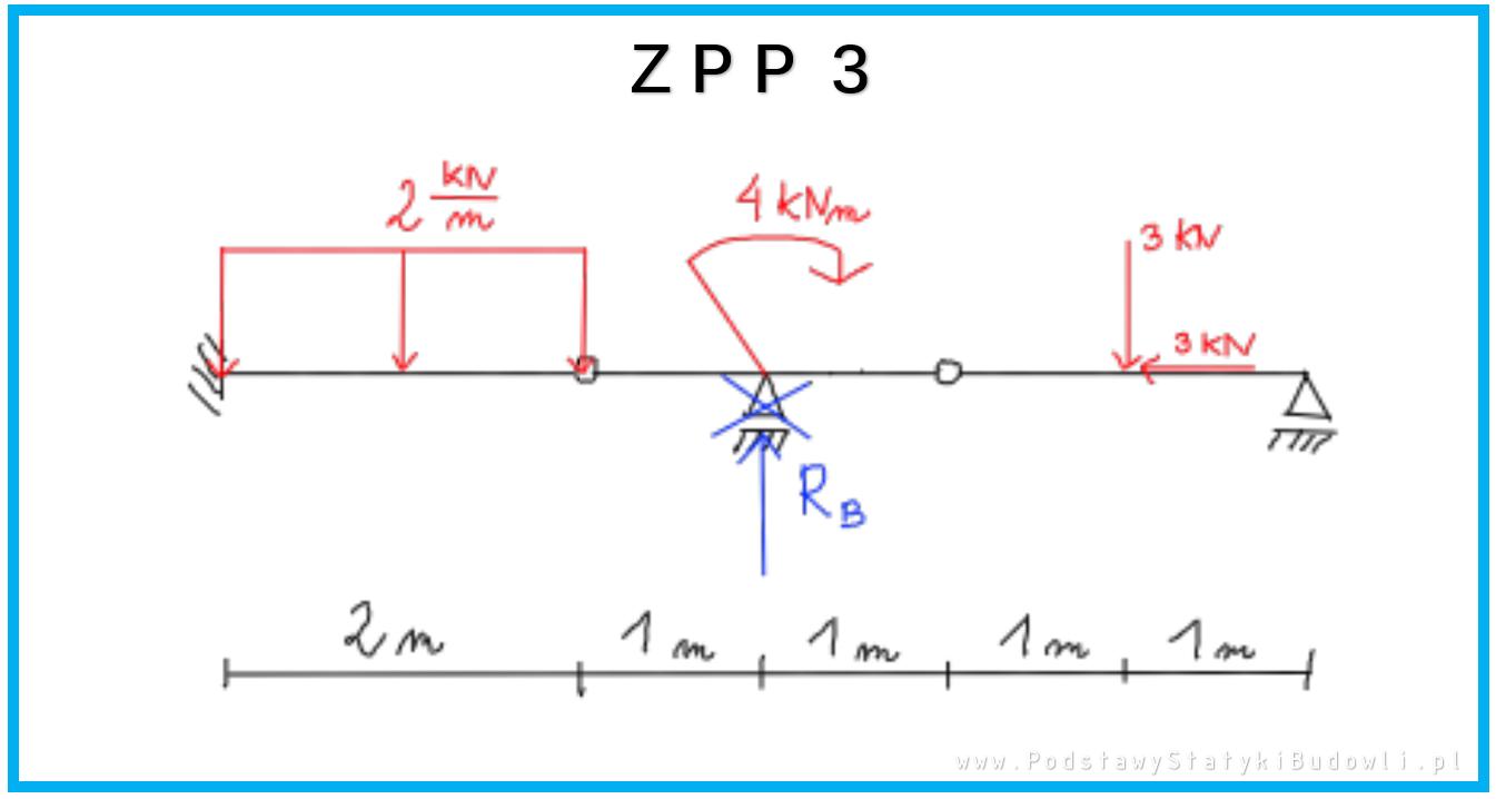 ZPP 3