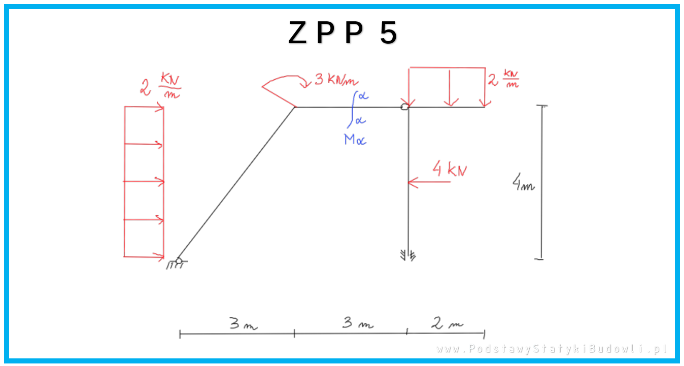 ZPP 5