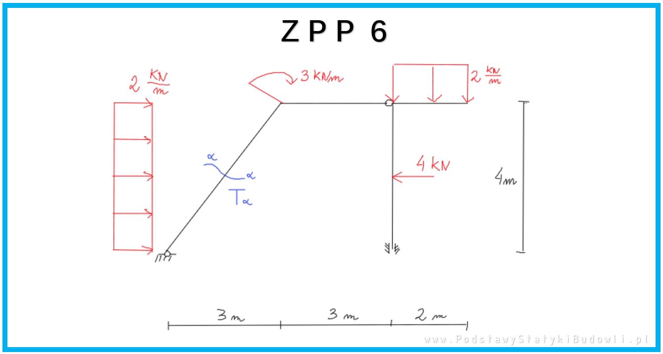 ZPP 6
